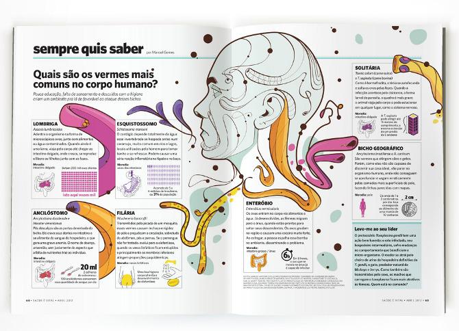 Medicina de vermes na pessoa de um largo espectro de respostas de atividade
